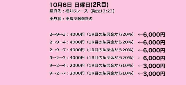 チャリマジ-10月6日福井6R有料予想チャリマジコース