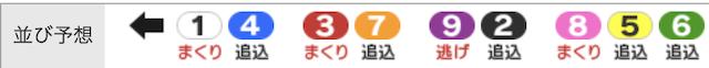 チャリマジ-10月6日福井6Rライン予想