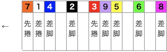 fanfare42