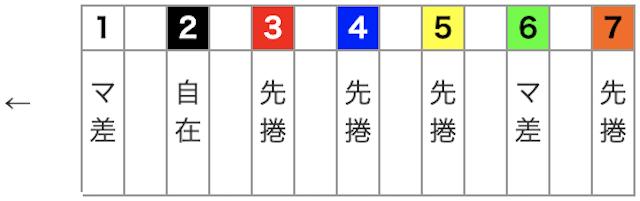 ke-ride42