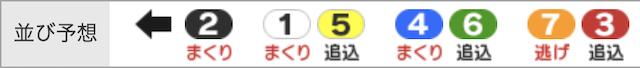 アタール-9月4日松阪11R並び予想