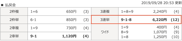 アタール-9月28日いわき平4Rレース結果