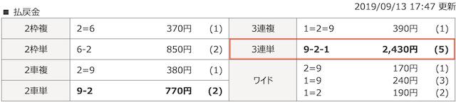 サイクル-9月13日松阪10R結果