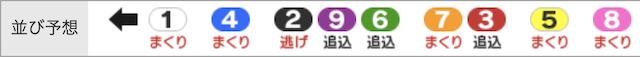 サイクル-9月13日松阪10R並び予想